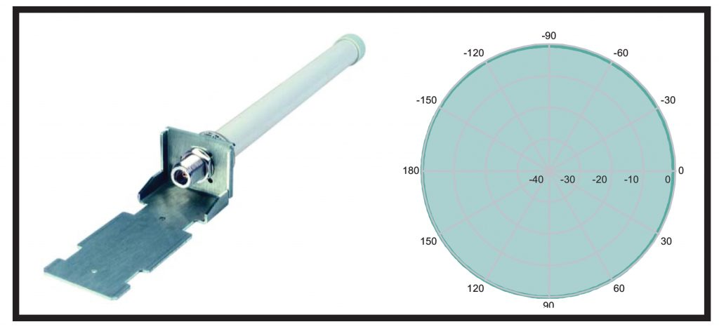 Industrial-Wireless-Omni-Directional-Antenna-LG