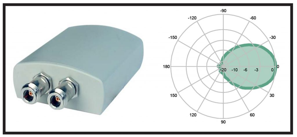 Industrial-Wireless-Directional-Antenna-Wide-Angle-LG